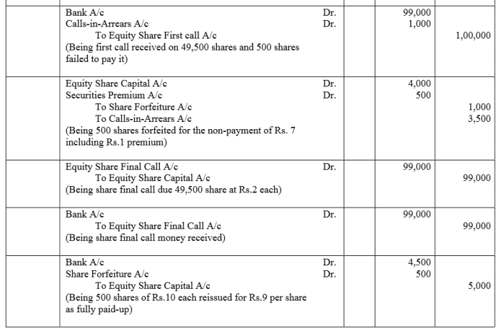 TS Grewal Accountancy Class 12 Solutions Chapter 8 Accounting for Share Capital Q66.2