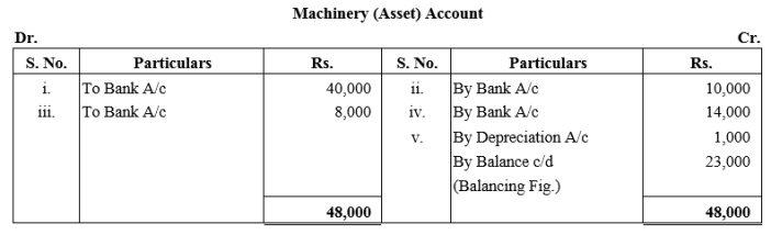 TS Grewal Accountancy Class 11 Solutions Chapter 3 Accounting Procedures Rules of Debit and Credit Q8