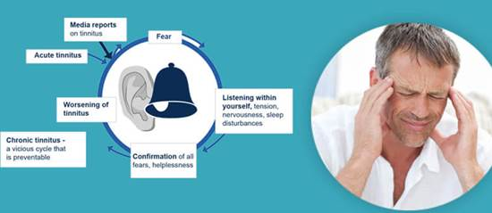 Obat Telinga Berdenging Di Apotik