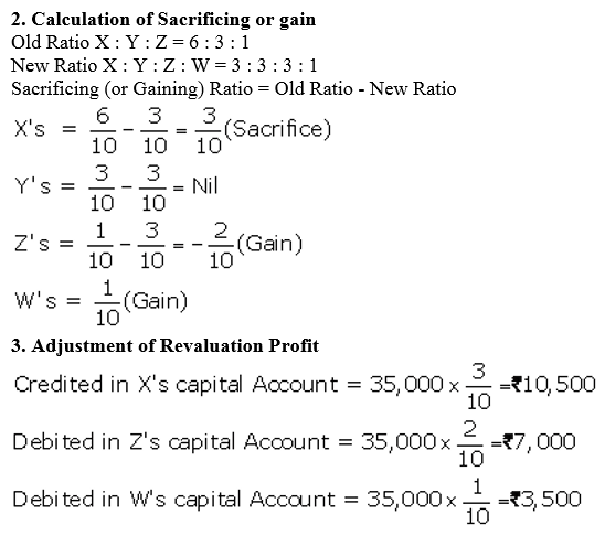 TS Grewal Accountancy Class 12 Solutions Chapter 4 Admission of a Partner Q54.2