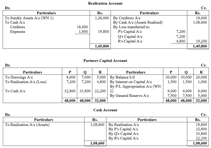 TS Grewal Accountancy Class 12 Solutions Chapter 6 Dissolution of Partnership Firm Q50