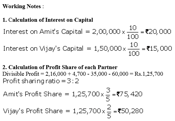 TS Grewal Accountancy Class 12 Solutions Chapter 1 Accounting for Partnership Firms - Fundamentals Q43.1