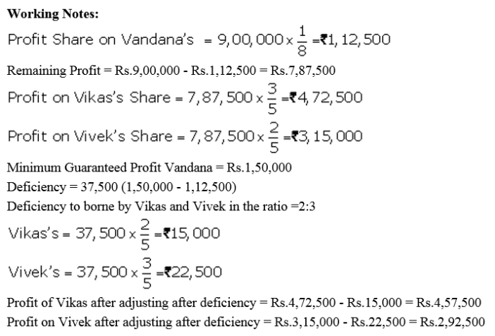 TS Grewal Accountancy Class 12 Solutions Chapter 1 Accounting for Partnership Firms - Fundamentals Q84.1