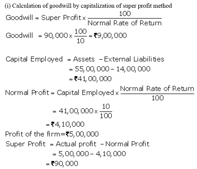 TS Grewal Accountancy Class 12 Solutions Chapter 2 Goodwill Nature and Valuation Q30