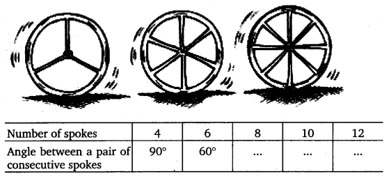 NCERT Solutions for Class 8 Maths Chapter 13 Direct and Inverse Proportions 18