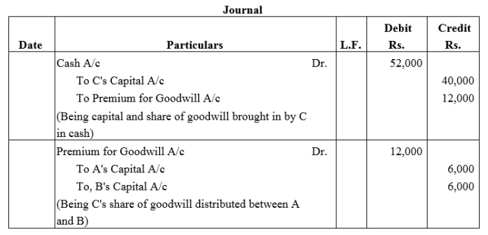 TS Grewal Accountancy Class 12 Solutions Chapter 4 Admission of a Partner Q25
