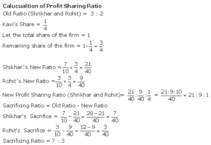 TS Grewal Accountancy Class 12 Solutions Chapter 4 Admission of a Partner Q83.3