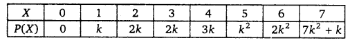 UP Board Solutions for Class 12 Maths Chapter 13 Probability 88888