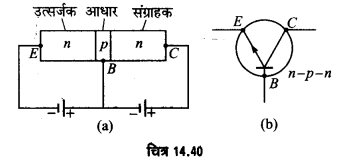 UP Board Solutions for Class 12 Physics Chapter 14 Semiconductor Electronics Materials, Devices and Simple Circuits d6