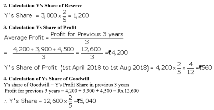 TS Grewal Accountancy Class 12 Solutions Chapter 5 Retirement Death of a Partner Q66.1