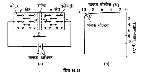 UP Board Solutions for Class 12 Physics Chapter 14 Semiconductor Electronics Materials, Devices and Simple Circuits d1a