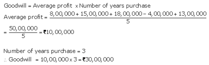 TS Grewal Accountancy Class 12 Solutions Chapter 2 Goodwill Nature and Valuation Q3