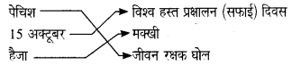 UP Board Solutions for Class 7 Home craft Chapter 4 रोग और उनसे बचाव