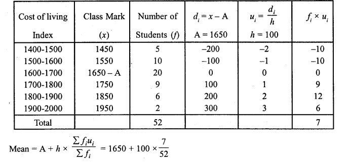 RD Sharma Class 10 Solutions Chapter 15 Statistics Ex 15.3 16a