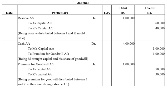 TS Grewal Accountancy Class 12 Solutions Chapter 4 Admission of a Partner Q63.4