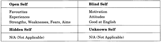 NCERT Solutions for Class 9 English Main Course Book Unit 6 Children Chapter 3 Children and Computers 13