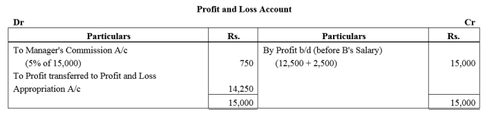 TS Grewal Accountancy Class 12 Solutions Chapter 1 Accounting for Partnership Firms - Fundamentals Q49