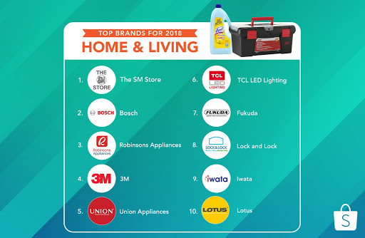 Shopee Home and Living Payday Sale 2019