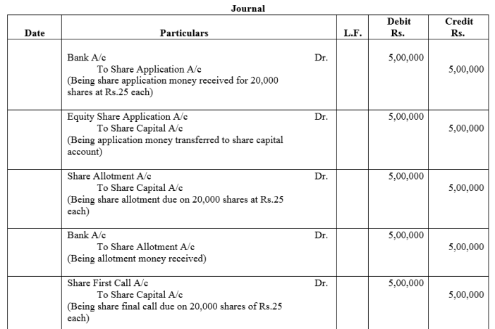 TS Grewal Accountancy Class 12 Solutions Chapter 8 Accounting for Share Capital Q46.1