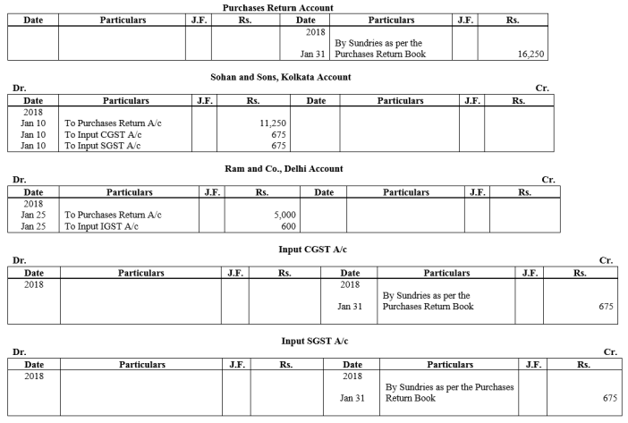 TS Grewal Accountancy Class 11 Solutions Chapter 8 Special Purpose Books II Other Books Q9.1