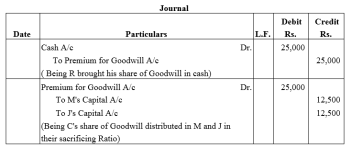 TS Grewal Accountancy Class 12 Solutions Chapter 4 Admission of a Partner Q24