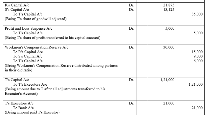 TS Grewal Accountancy Class 12 Solutions Chapter 5 Retirement Death of a Partner Q76.1