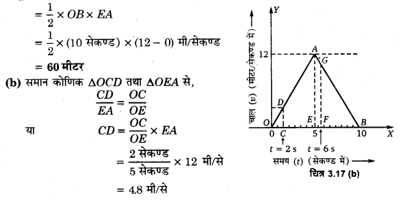 UP Board Solutions for Class 11 Physics Chapter 3 Motion in a Straight Line 27a