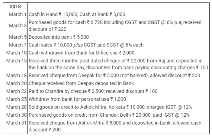 TS Grewal Accountancy Class 11 Solutions Chapter 7 Special Purpose Books I Cash Book Q9