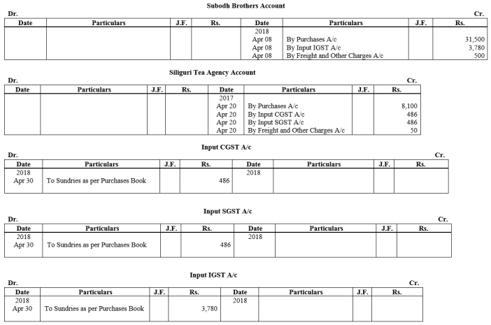 TS Grewal Accountancy Class 11 Solutions Chapter 8 Special Purpose Books II Other Books Q4.1