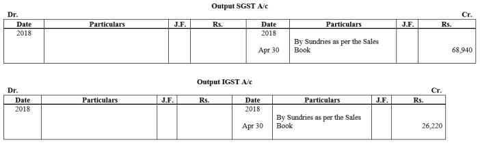 TS Grewal Accountancy Class 11 Solutions Chapter 8 Special Purpose Books II Other Books Q5.2