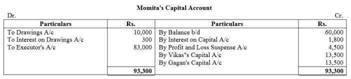 TS Grewal Accountancy Class 12 Solutions Chapter 5 Retirement Death of a Partner Q68