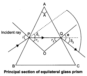 CBSE Sample Papers for Class 12 Physics Paper 1 47