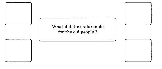 NCERT Solutions for Class 9 English Literature Reader Chapter 1 How I Taught My Grandmother to Read Q.7