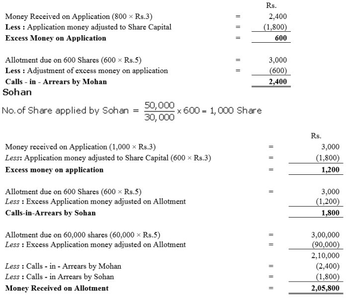TS Grewal Accountancy Class 12 Solutions Chapter 8 Accounting for Share Capital Q19.2