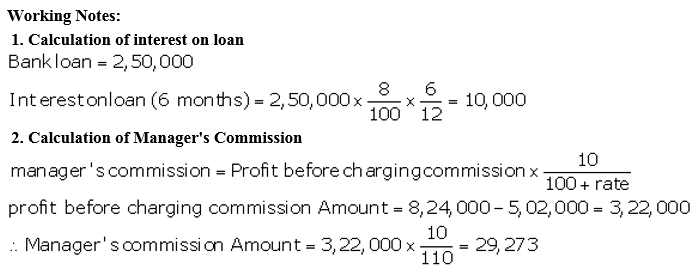 TS Grewal Accountancy Class 11 Solutions Chapter 14 Adjustments in Preparation of Financial Statements Q13.3