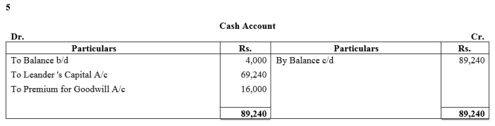 TS Grewal Accountancy Class 12 Solutions Chapter 4 Admission of a Partner Q88.5