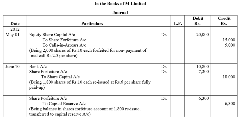 TS Grewal Accountancy Class 12 Solutions Chapter 8 Accounting for Share Capital Q44