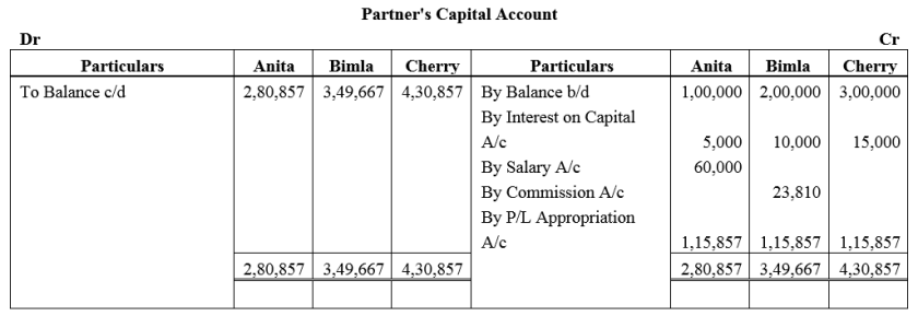 TS Grewal Accountancy Class 12 Solutions Chapter 1 Accounting for Partnership Firms - Fundamentals Q55.1