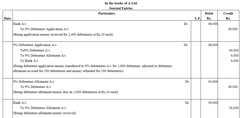 TS Grewal Accountancy Class 12 Solutions Chapter 9 Issue of Debentures Q2