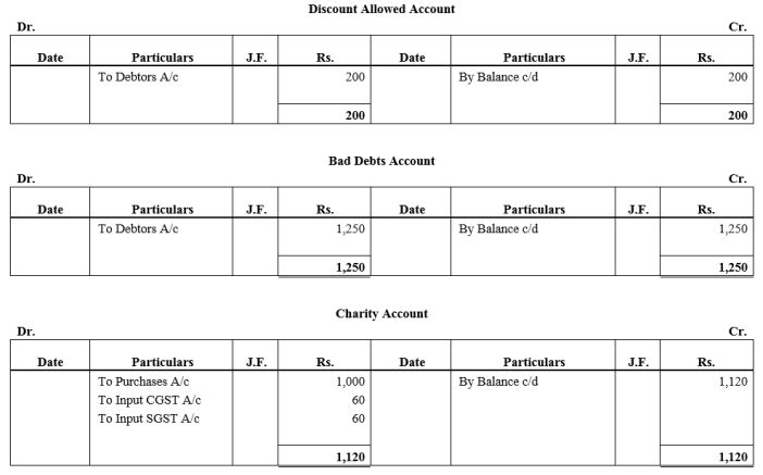 TS Grewal Accountancy Class 11 Solutions Chapter 6 Ledger Q12.8