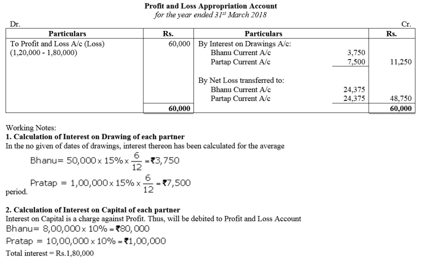 TS Grewal Accountancy Class 12 Solutions Chapter 1 Accounting for Partnership Firms - Fundamentals Q16