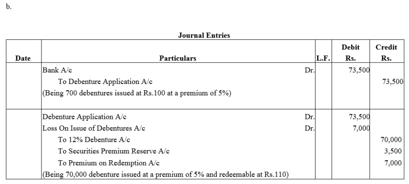 TS Grewal Accountancy Class 12 Solutions Chapter 9 Issue of Debentures Q36.1