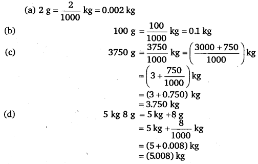 NCERT Solutions for Class 6 Maths Chapter 8 Decimals 40