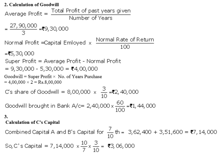 TS Grewal Accountancy Class 12 Solutions Chapter 4 Admission of a Partner Q91.3