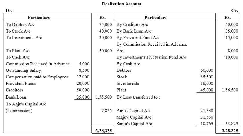 TS Grewal Accountancy Class 12 Solutions Chapter 6 Dissolution of Partnership Firm Q34