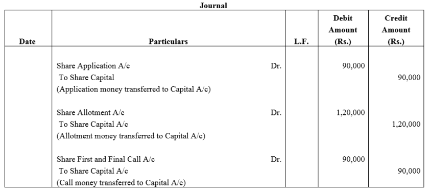 TS Grewal Accountancy Class 12 Solutions Chapter 8 Accounting for Share Capital Q7