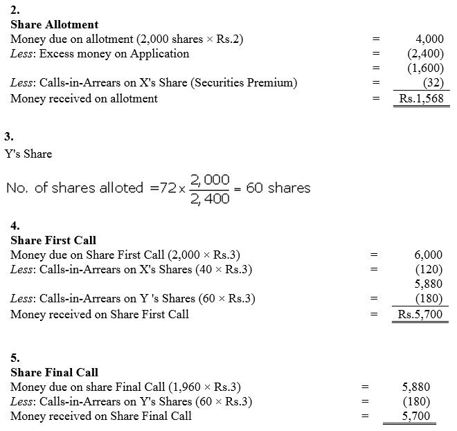 TS Grewal Accountancy Class 12 Solutions Chapter 8 Accounting for Share Capital Q91.7