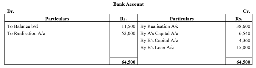 TS Grewal Accountancy Class 12 Solutions Chapter 6 Dissolution of Partnership Firm Q22.2