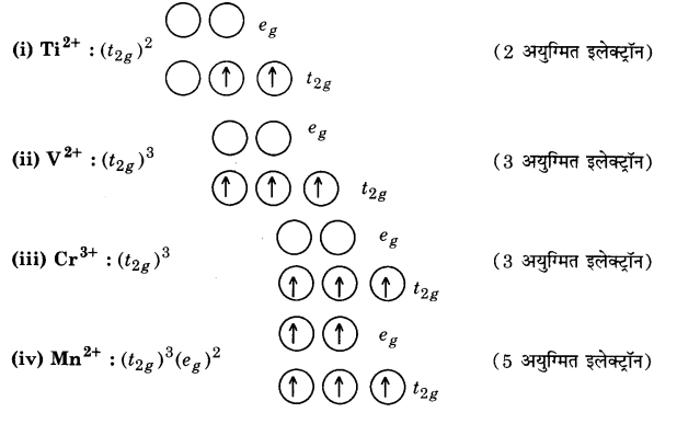 UP Board Solutions for Class 12 Chemistry Chapter 8 The d