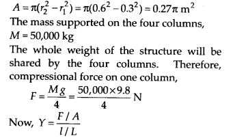 NCERT Solutions for Class 11 Physics Chapter 9 Mechanical properties of solid 6